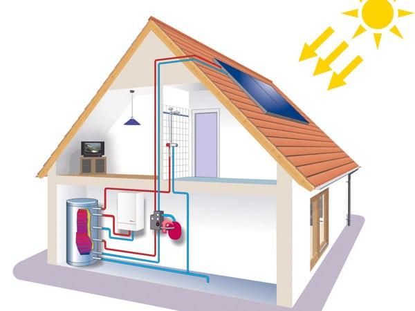 Costo-installazione-pannelli-e-boiler-piacenza