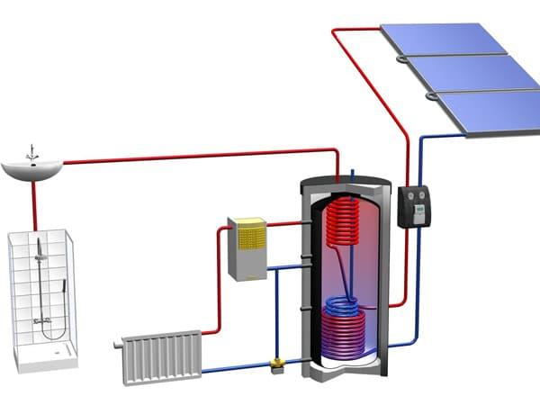 Solare-termico-domestico-conviene-piacenza