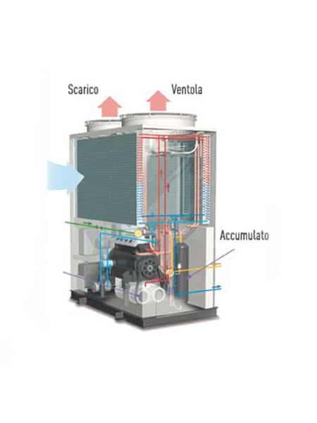 Pompe-di-calore-a-gas-ghp-parma-reggio-emilia